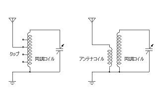 同調回路2