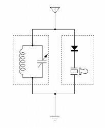 同調回路3