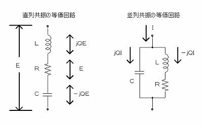同調回路4